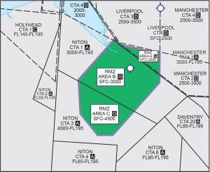 Hawarden RMZ Areas