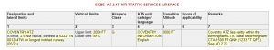 Example listing from UK AIP EGBE AD 2.17