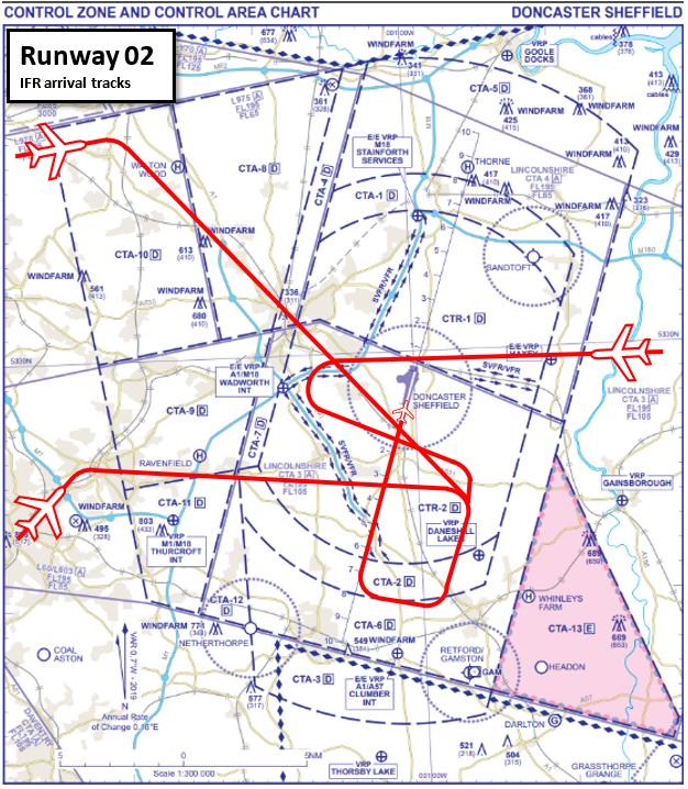 Figure 11 B R02 IFS arrival tracks